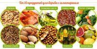 Продукты для снижения холестерина.